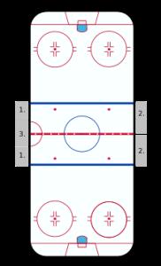 NHL_Hockey_Rink.svg