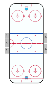 NHL_Hockey_Rink.svg